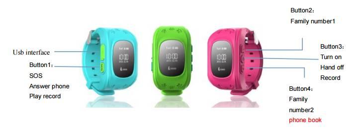 Đồng hồ thông minh đeo tay GPS theo dõi trẻ 5