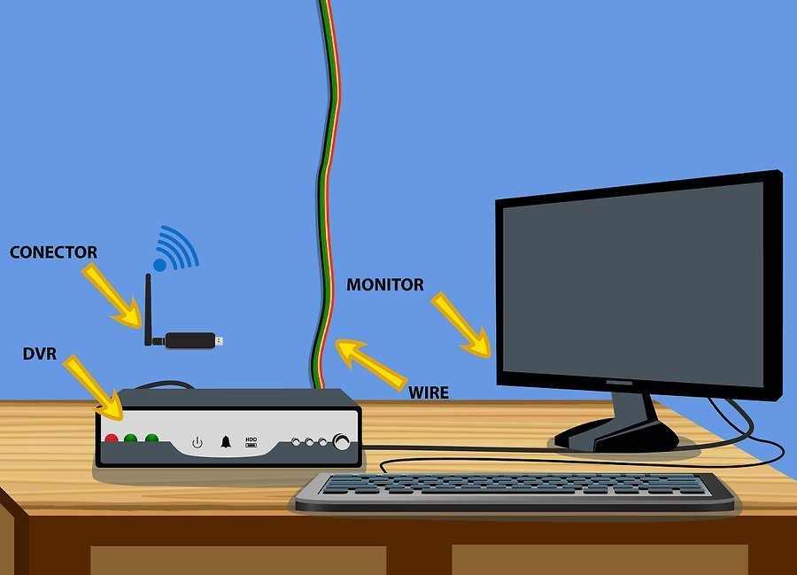 Như nào để cài đặt một hệ thống camera giám sát cho ngôi nhà