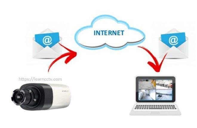 nhu-nao-de-cai-dat-mot-camera-ip-gui-email (7)