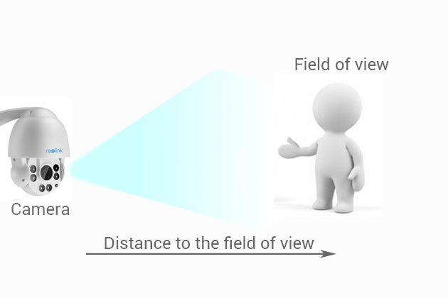 Camera giám sát wifi 1080p có đủ để nhận dạng biển số xe và người không