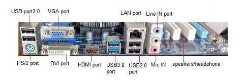 Mainboard-bo-mạch-chủ-giải-thích-những-loại-và-những-thành-phần-8