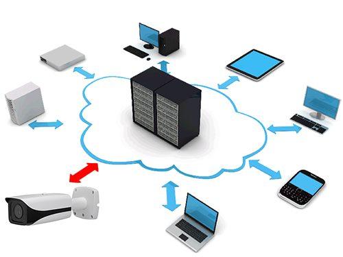 Tìm hiểu về Camera Wifi IP và sự tương thích ONVIF